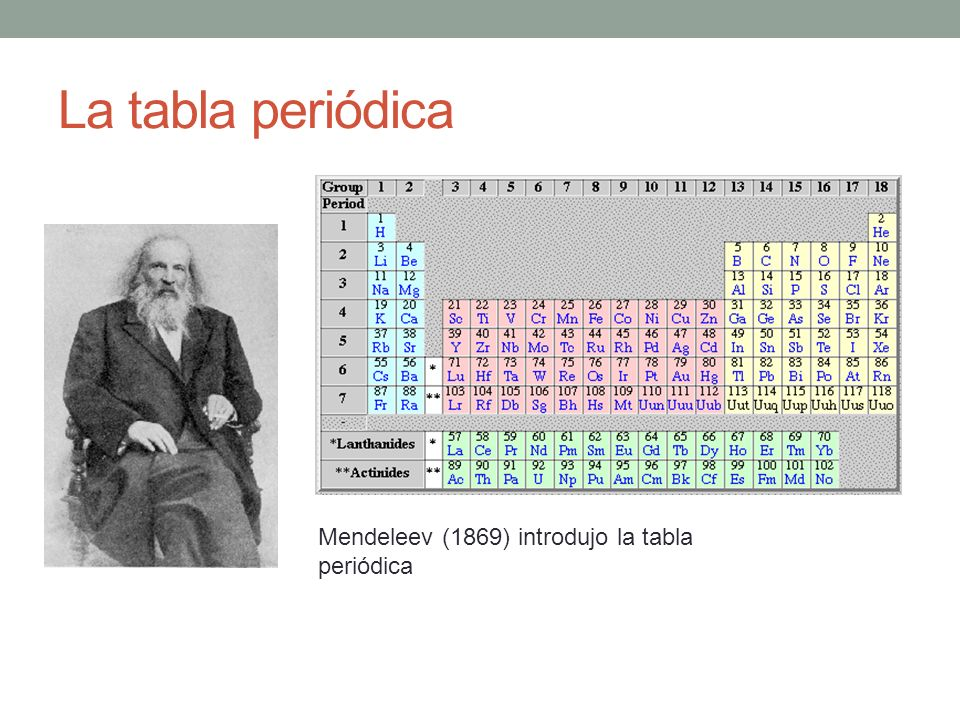 La tabla periódica Mendeleev (1869) introdujo la tabla periódica