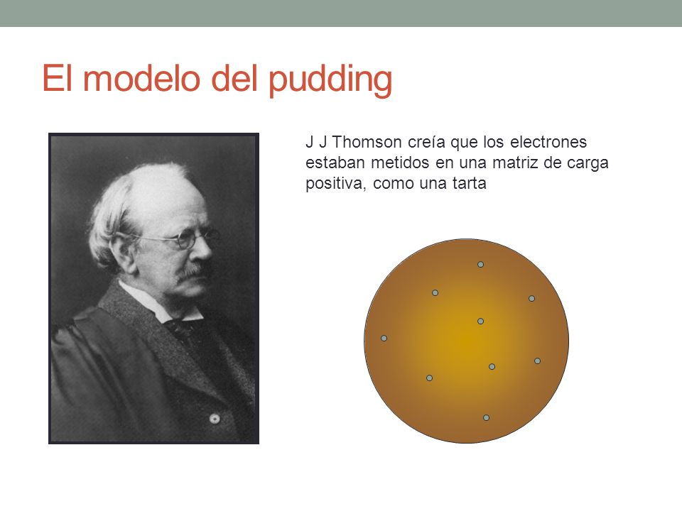 What is the matter 13 March 1998. El modelo del pudding.