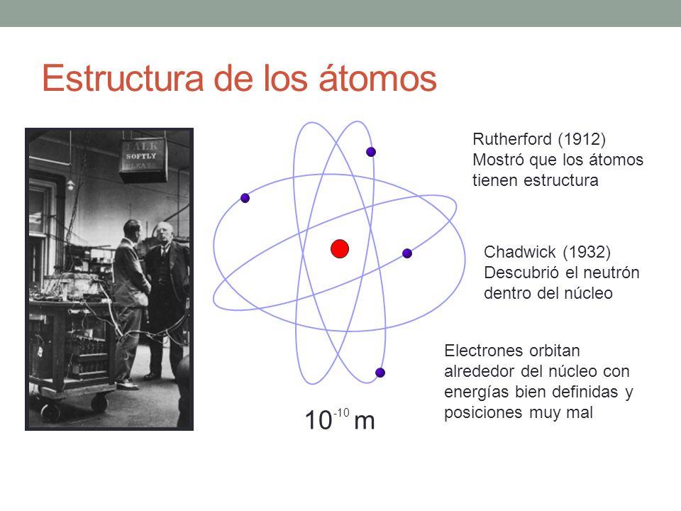 Estructura de los átomos