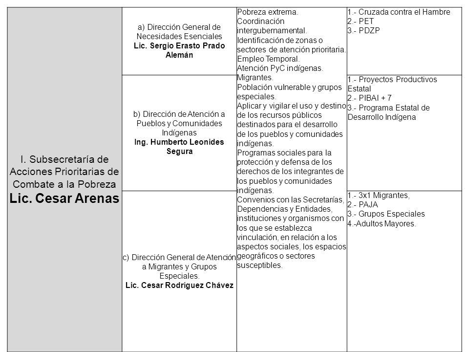 I. Subsecretaría de Acciones Prioritarias de Combate a la Pobreza Lic