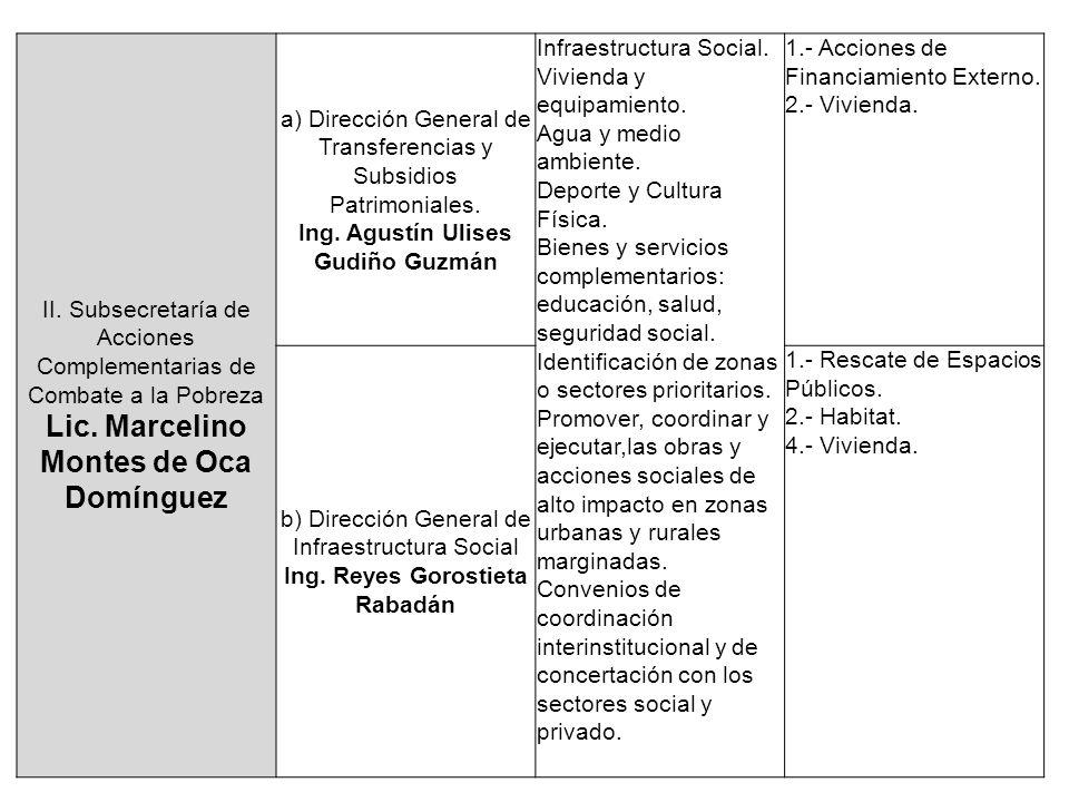 II. Subsecretaría de Acciones Complementarias de Combate a la Pobreza Lic. Marcelino Montes de Oca Domínguez
