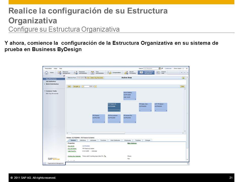Realice la configuración de su Estructura Organizativa Configure su Estructura Organizativa