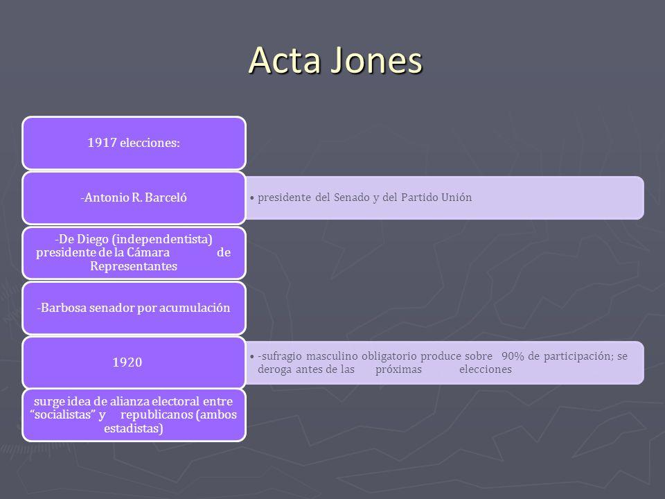 Acta Jones 1917 elecciones: -Antonio R. Barceló
