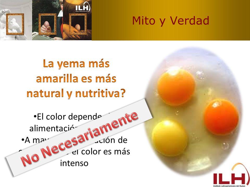 La yema más amarilla es más natural y nutritiva