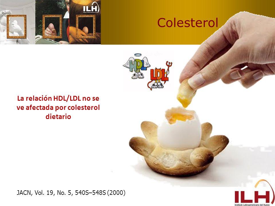 La relación HDL/LDL no se ve afectada por colesterol dietario