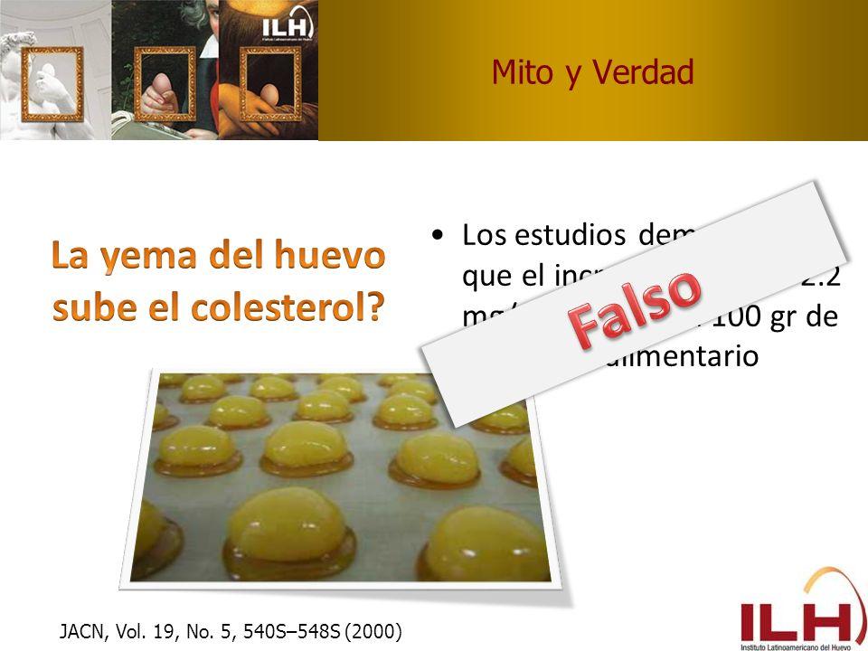 La yema del huevo sube el colesterol