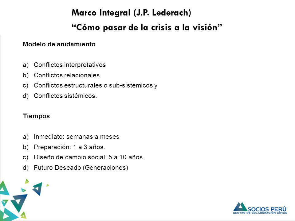 Marco Integral (J.P. Lederach) Cómo pasar de la crisis a la visión