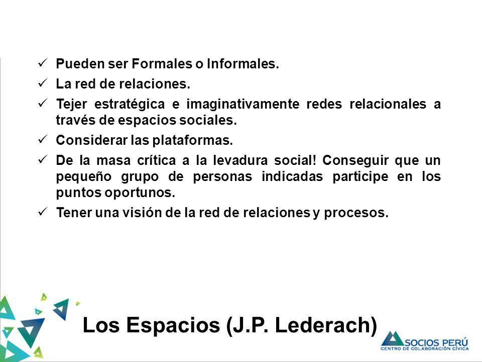 Los Espacios (J.P. Lederach)