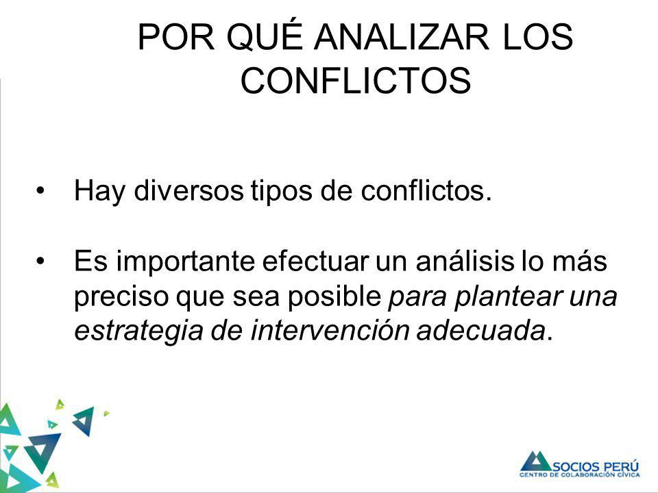 Por qué analizar los conflictos