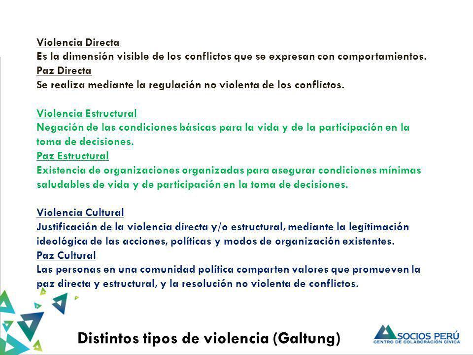 Distintos tipos de violencia (Galtung)