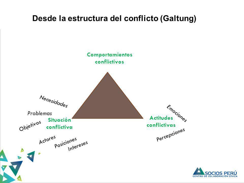 Desde la estructura del conflicto (Galtung)