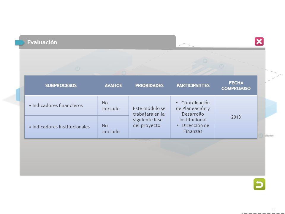 Coordinación de Planeación y Desarrollo Institucional