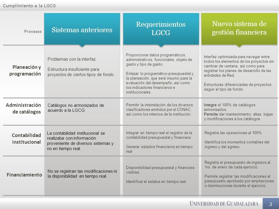 Nuevo sistema de gestión financiera