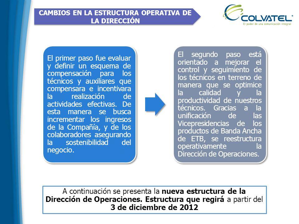 CAMBIOS EN LA ESTRUCTURA OPERATIVA DE LA DIRECCIÓN