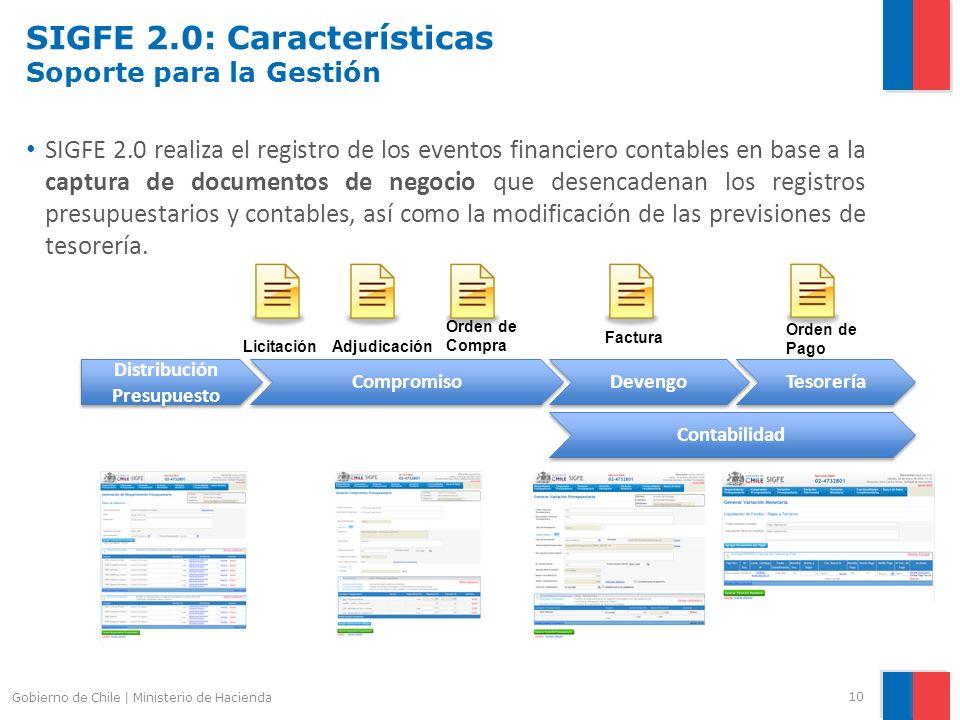 SIGFE 2.0: Características Soporte para la Gestión