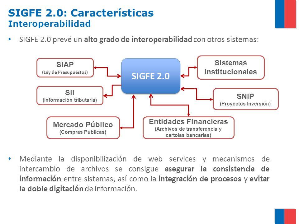 SIGFE 2.0: Características Interoperabilidad