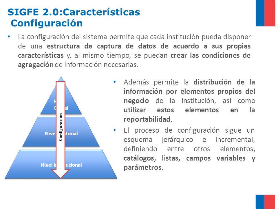 SIGFE 2.0:Características Configuración