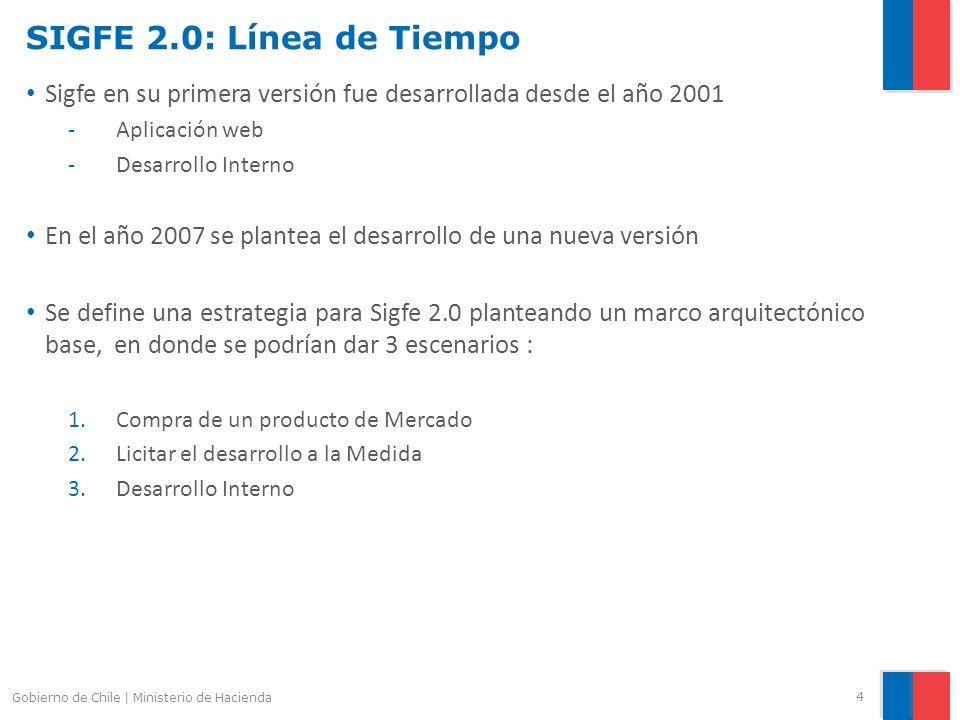 SIGFE 2.0: Línea de Tiempo Sigfe en su primera versión fue desarrollada desde el año 2001. Aplicación web.