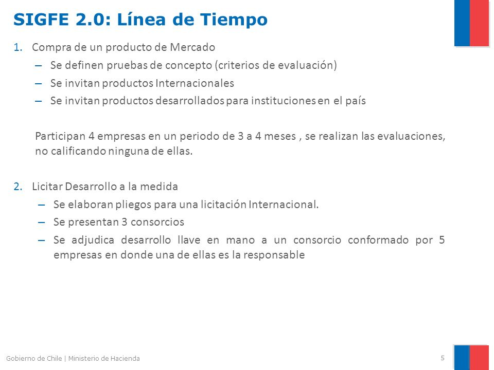 SIGFE 2.0: Línea de Tiempo Compra de un producto de Mercado