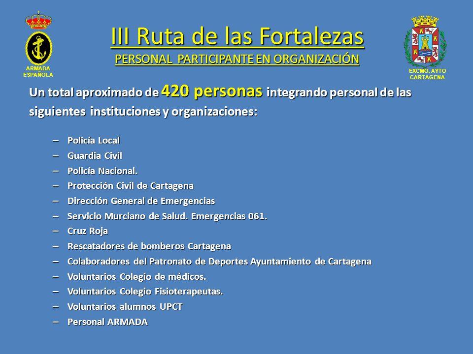 III Ruta de las Fortalezas PERSONAL PARTICIPANTE EN ORGANIZACIÓN