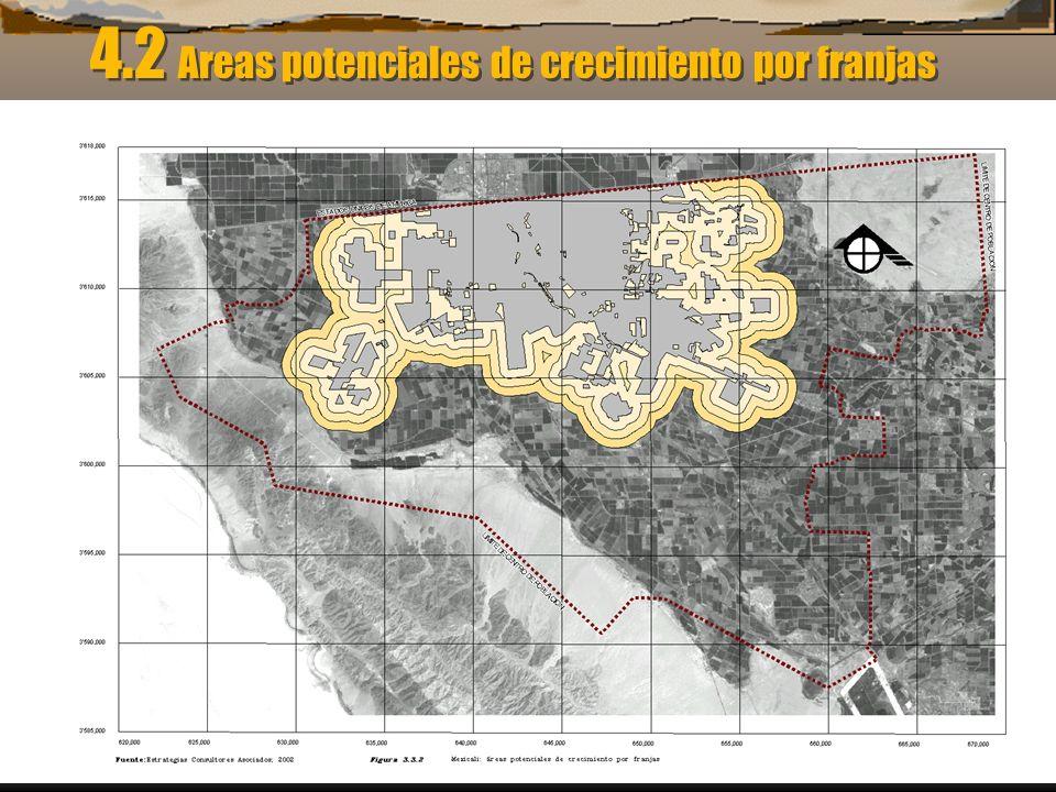 4.2 Areas potenciales de crecimiento por franjas