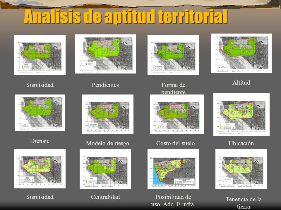Analisis de aptitud territorial