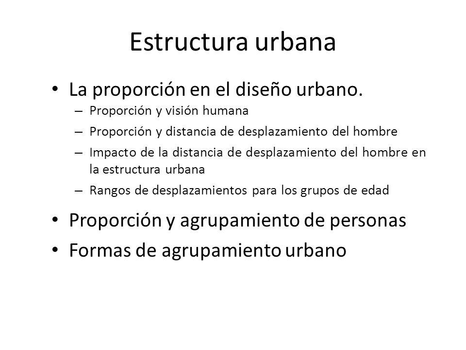 Estructura urbana La proporción en el diseño urbano.