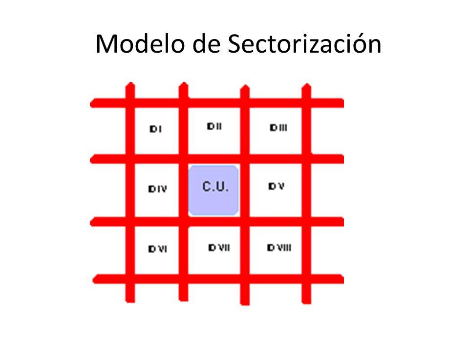 Modelo de Sectorización