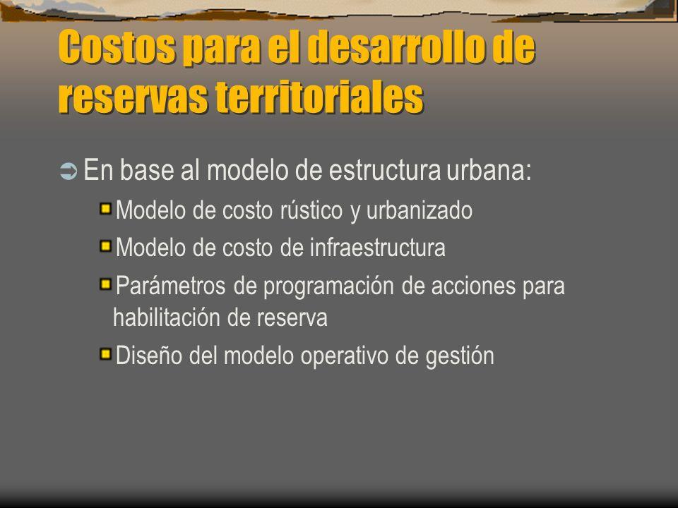 Costos para el desarrollo de reservas territoriales