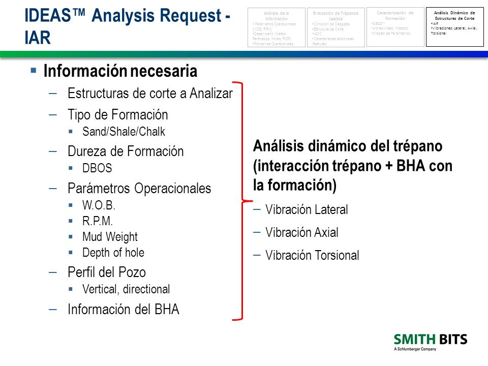 IDEAS™ Analysis Request - IAR