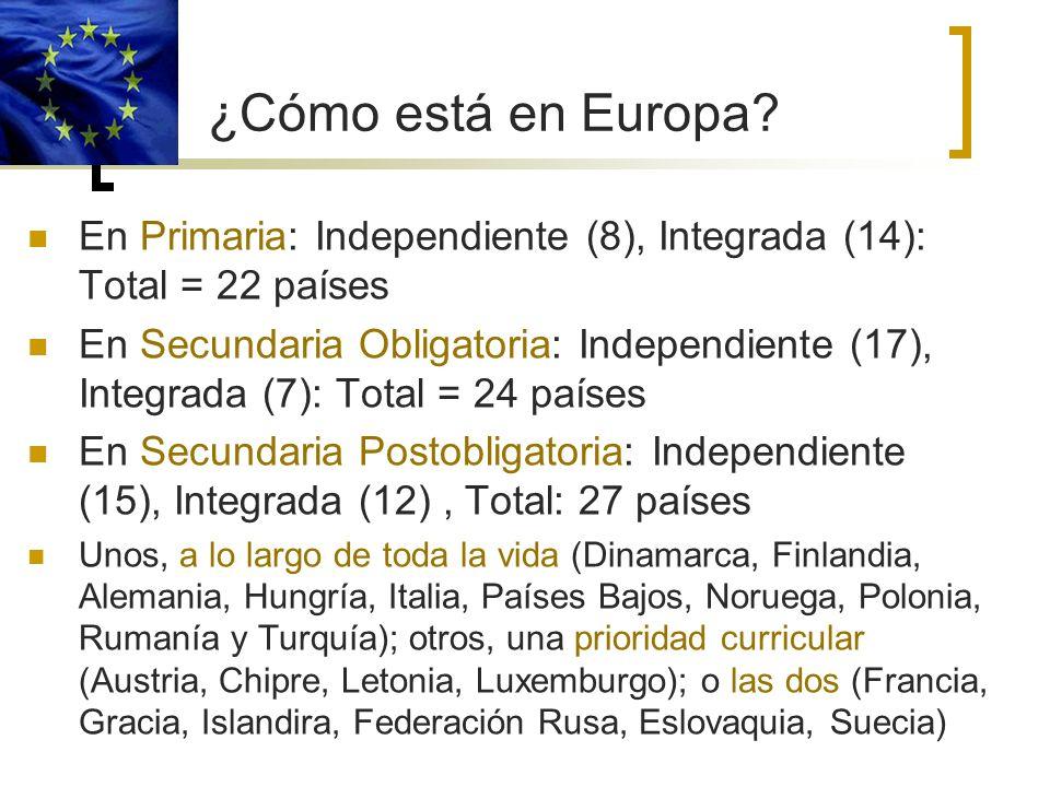 ¿Cómo está en Europa En Primaria: Independiente (8), Integrada (14): Total = 22 países.