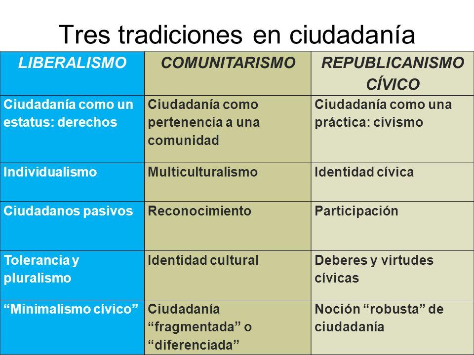 Tres tradiciones en ciudadanía