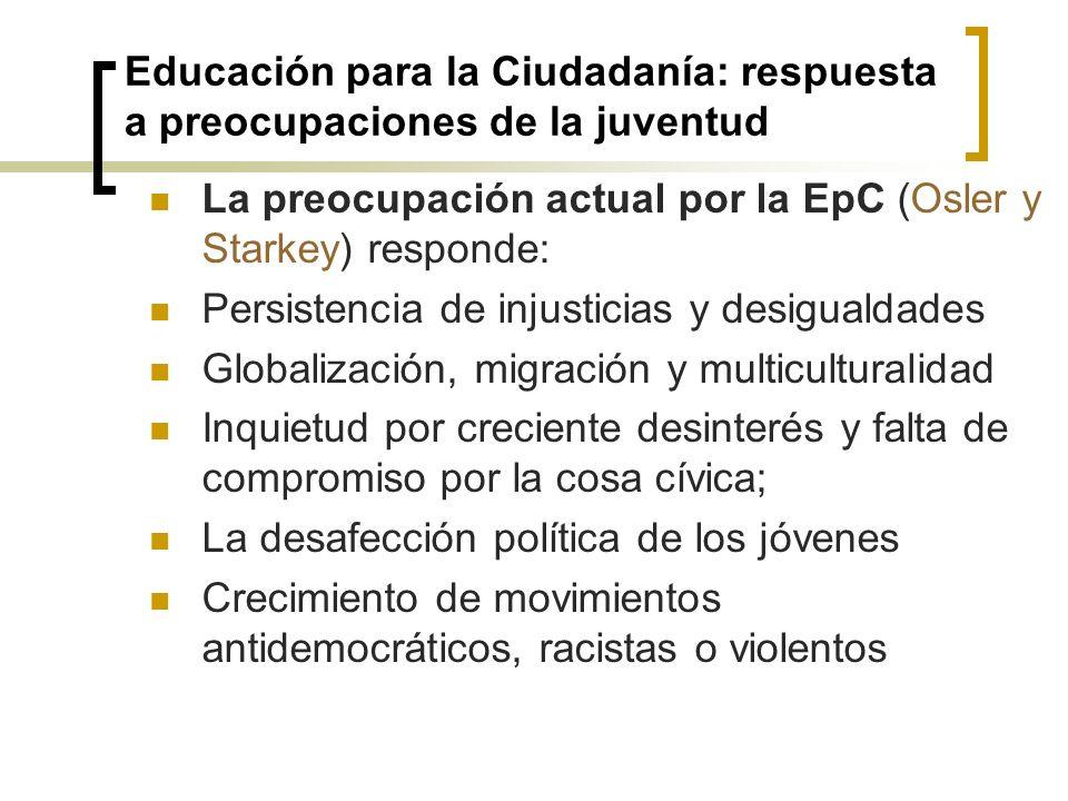 Educación para la Ciudadanía: respuesta a preocupaciones de la juventud