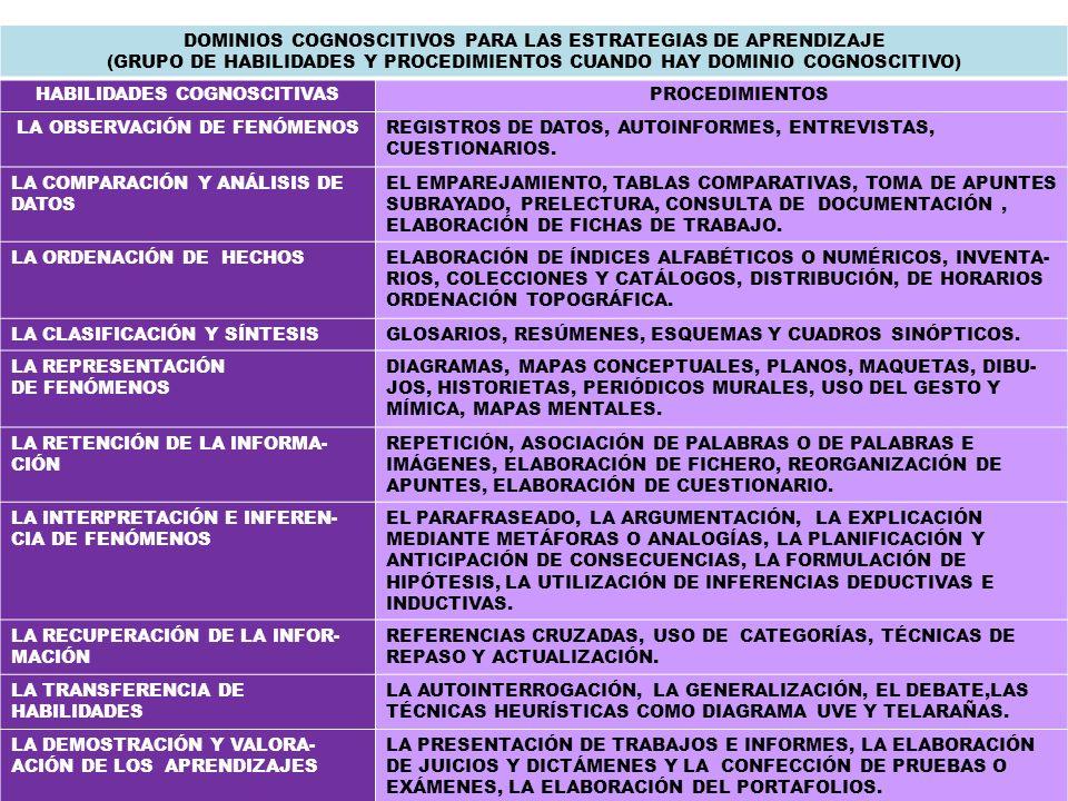 DOMINIOS COGNOSCITIVOS PARA LAS ESTRATEGIAS DE APRENDIZAJE