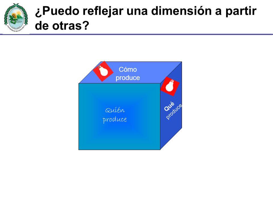 ¿Puedo reflejar una dimensión a partir de otras
