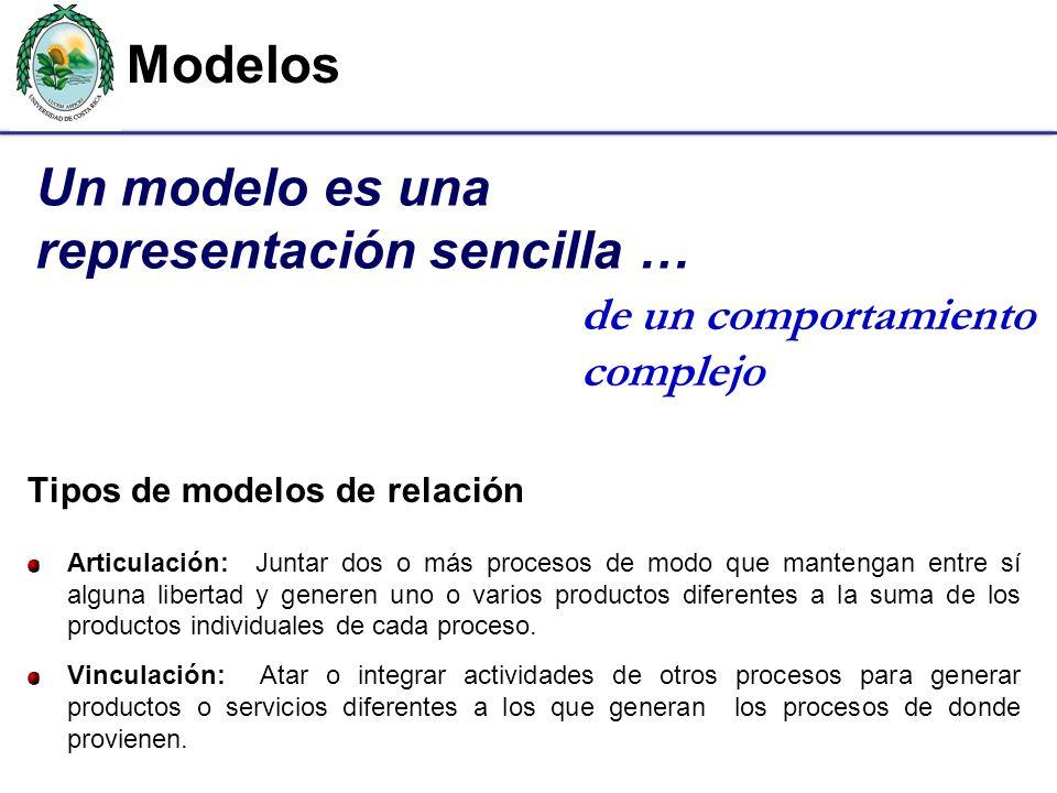 Un modelo es una representación sencilla …