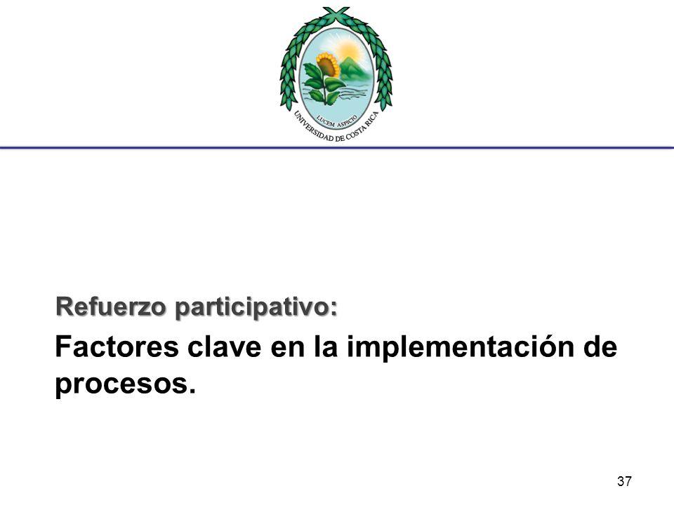 Factores clave en la implementación de procesos.