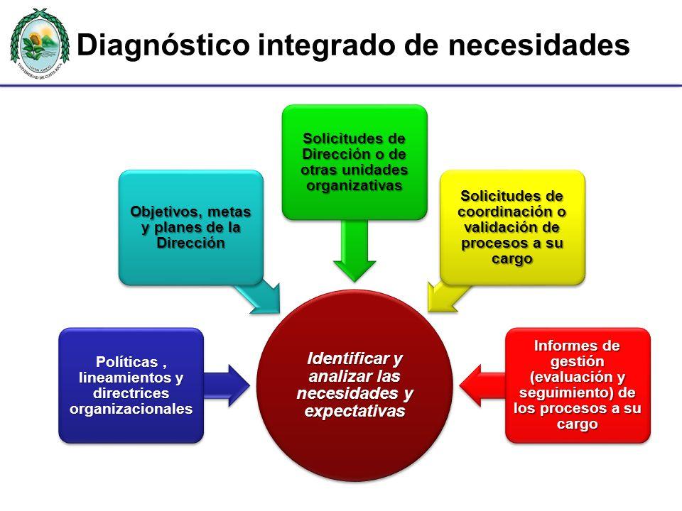 Diagnóstico integrado de necesidades