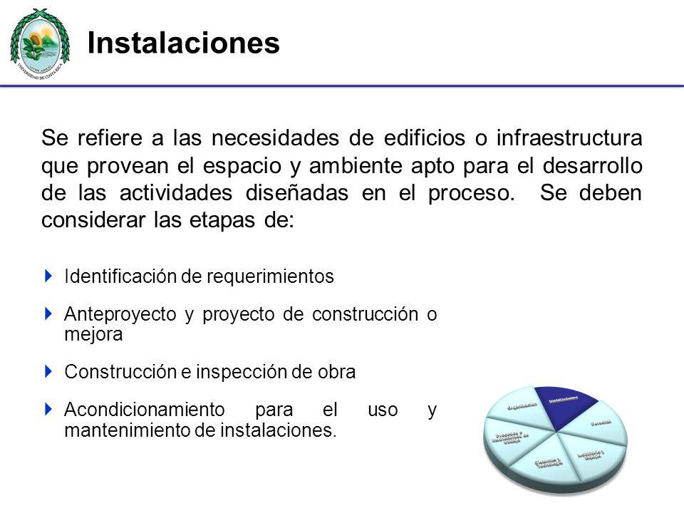 Procesos e instrumentos de trabajo