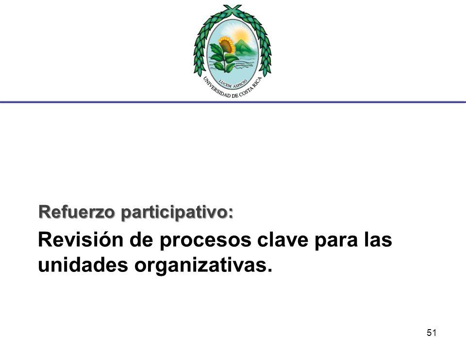 Revisión de procesos clave para las unidades organizativas.