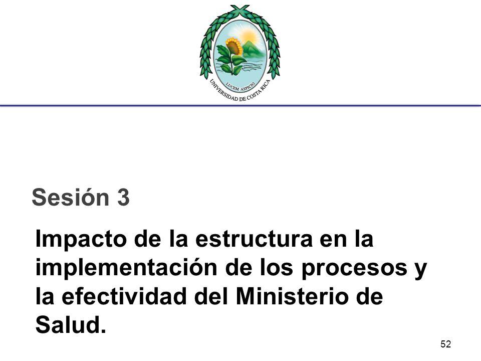 Sesión 3Impacto de la estructura en la implementación de los procesos y la efectividad del Ministerio de Salud.