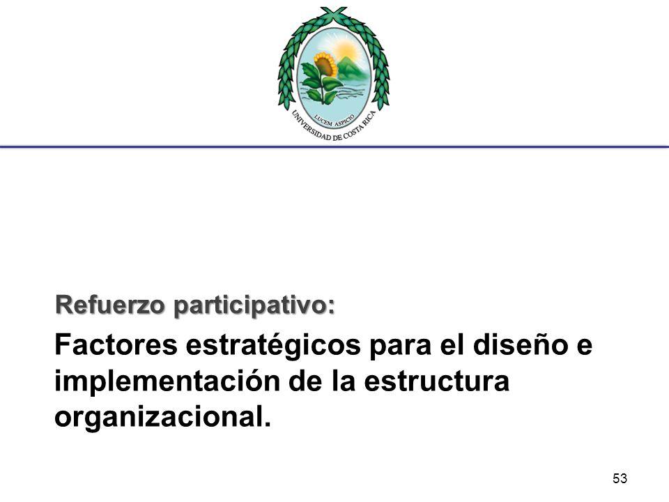 Refuerzo participativo: