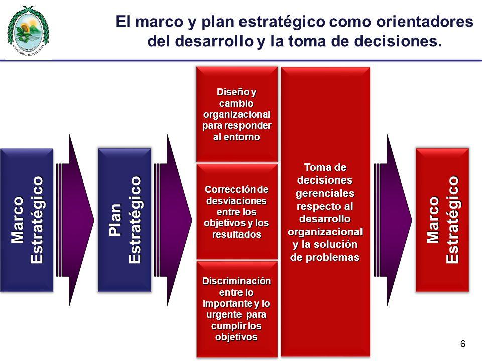 El marco y plan estratégico como orientadores del desarrollo y la toma de decisiones.