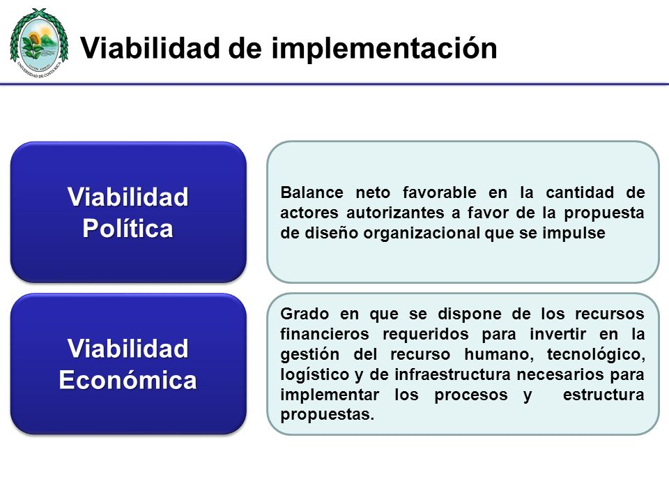 Viabilidad de implementación