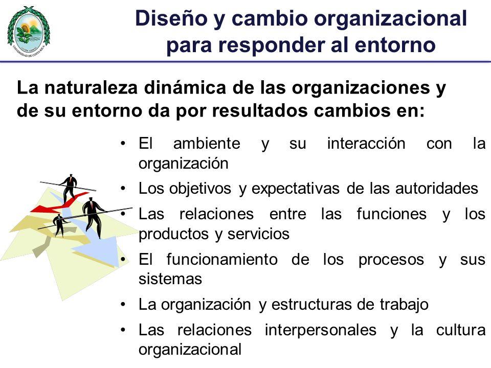 Diseño y cambio organizacional para responder al entorno