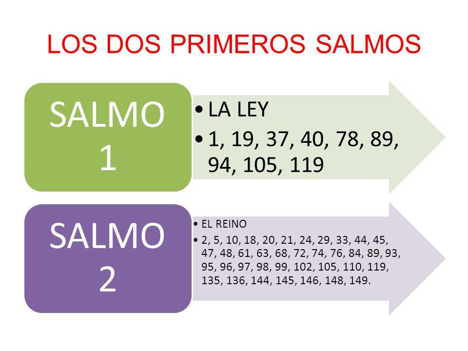 LOS DOS PRIMEROS SALMOS