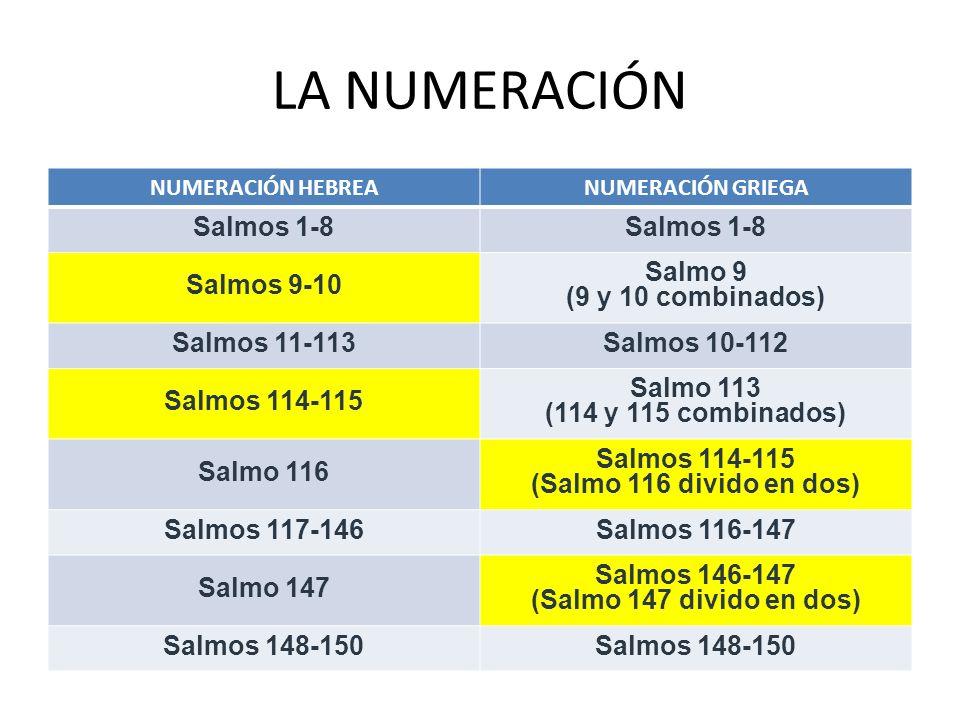 LA NUMERACIÓN Salmos 1-8 Salmos 9-10 Salmo 9 (9 y 10 combinados)