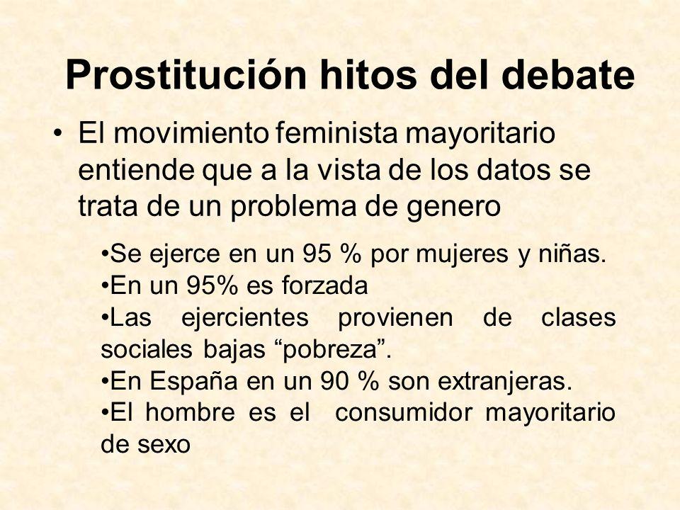 Prostitución hitos del debate