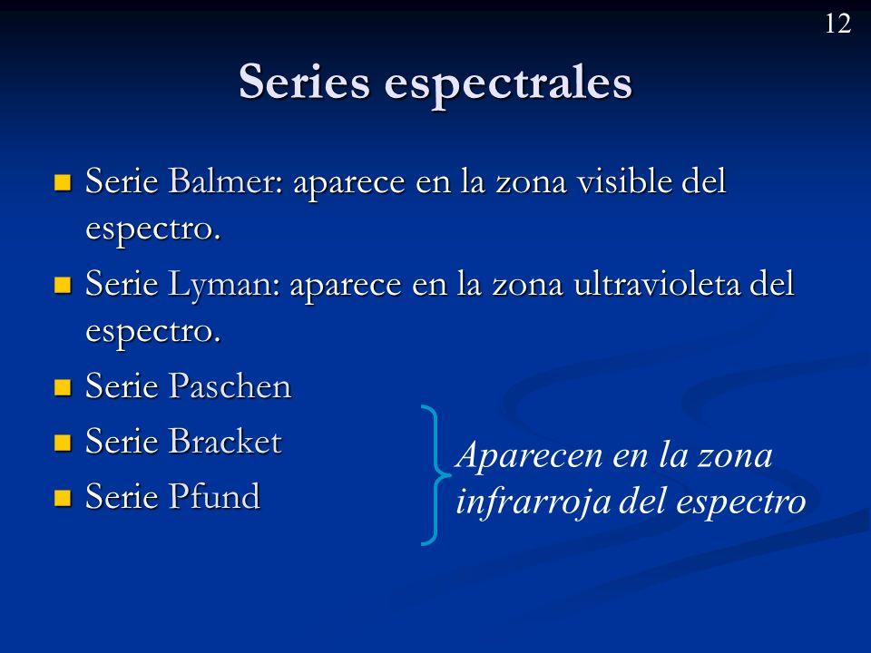 Series espectrales Serie Balmer: aparece en la zona visible del espectro. Serie Lyman: aparece en la zona ultravioleta del espectro.