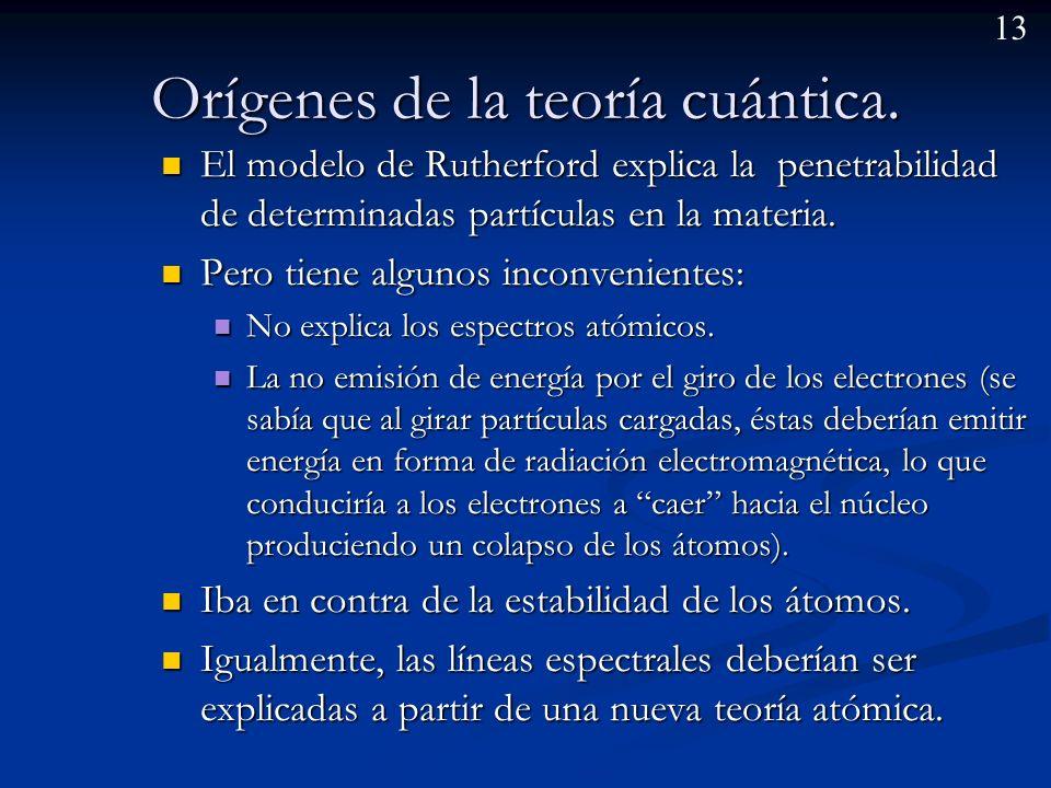 Orígenes de la teoría cuántica.